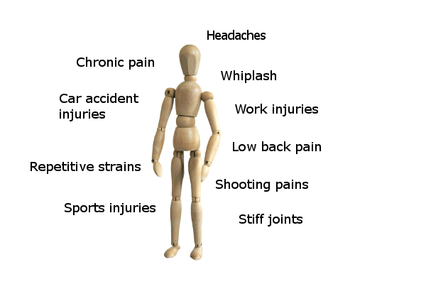 Examples of aches and pains that chiropractic care can treat